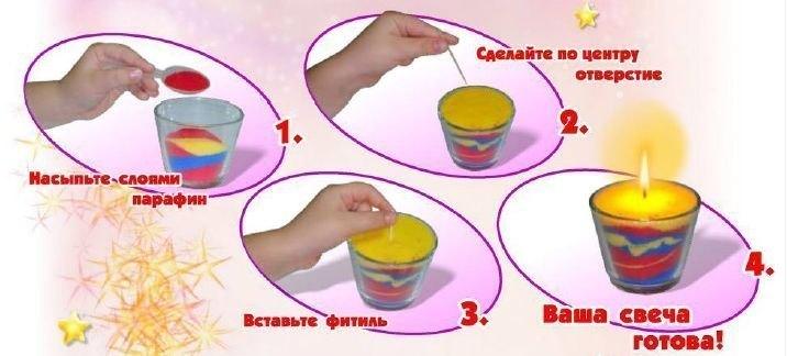 Как сделать свечку детям